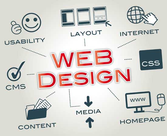 Image result for What kind of services you are supposed to get from website designer: importance of website designing